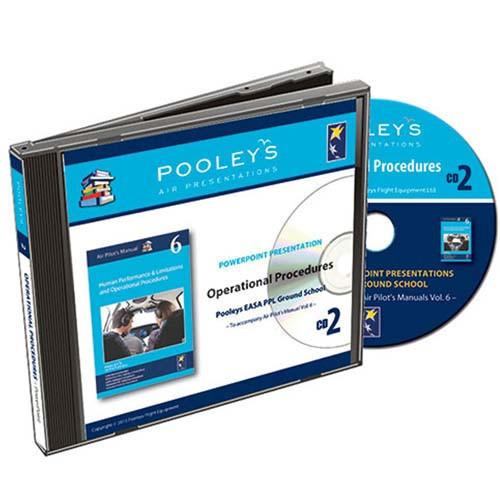 CD ROM - Human Perf & Limitations Powerpoint