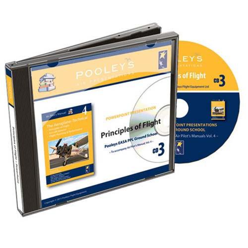 CD ROM - Principles of Flight Powerpoint