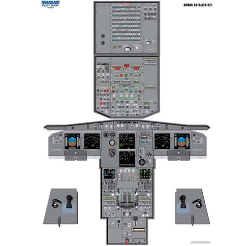 A319/320/321 Cockpit Training Poster