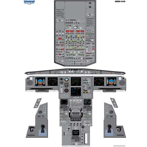 A340 Cockpit Training Poster