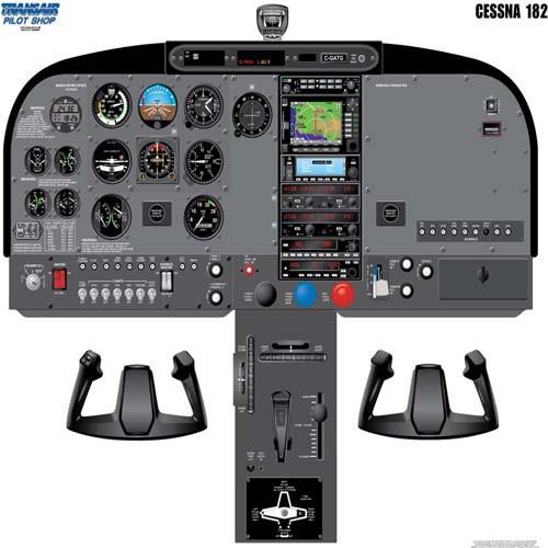 Cessna 182 Cockpit Training Poster