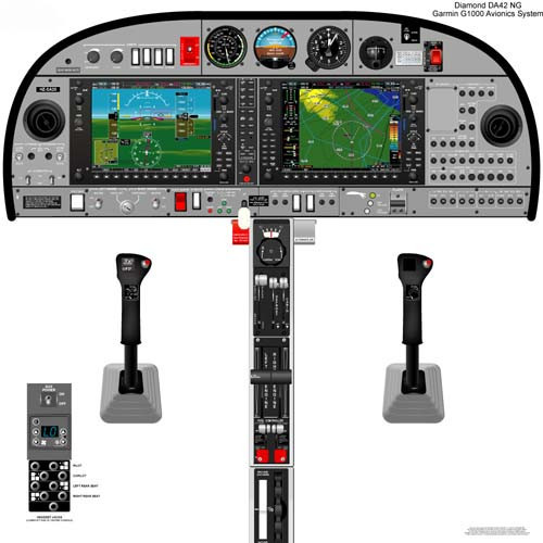 Diamondstar 42 Twinstar Cockpit Training Poster NG