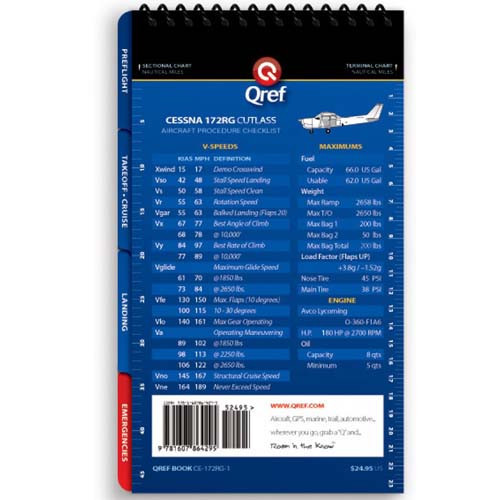 Cessna 172RG Qref Checklist