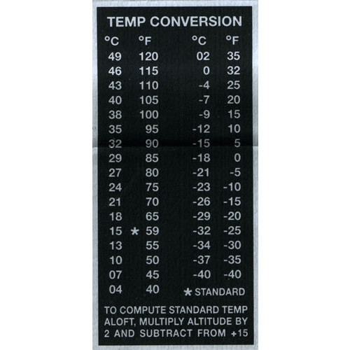 Placard-Temperature Conversion