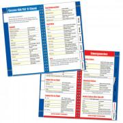 ROBINSON R-22 Checklist